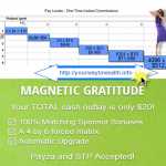 Just Launched, Magnetic Gratitude System turns you into a Fast $ Magnet